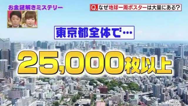 東京都内のポスター25000枚