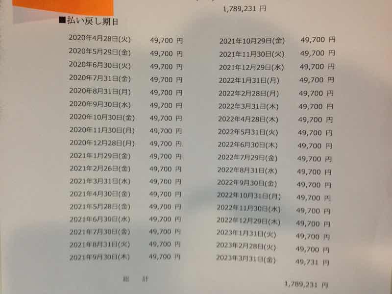コロナ危機で返金トラブル!ジャパングレイスとピースボート倒産か!?